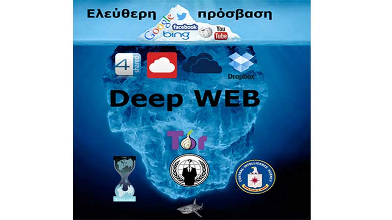 Deep-Web-Darknet